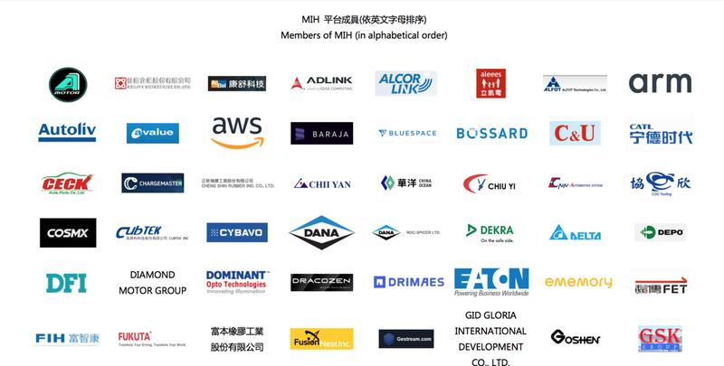 鴻海集團強攻電動車,目前MIH聯盟已得到201家廠商響應,今(20)日更新官方網頁,新增MIH LOGO牆。圖/翻攝鴻海官網