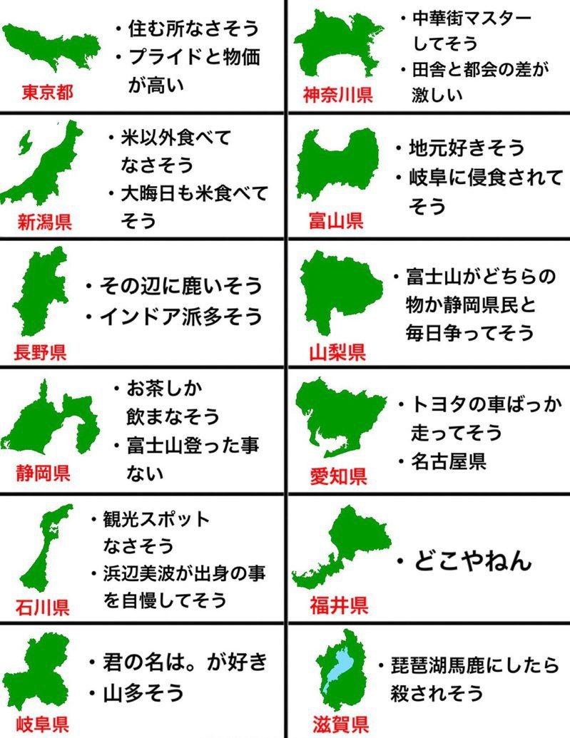 日本一位網友調查「對47個都道府縣的偏見」並在twitter上公布結果。圖擷取自twitter