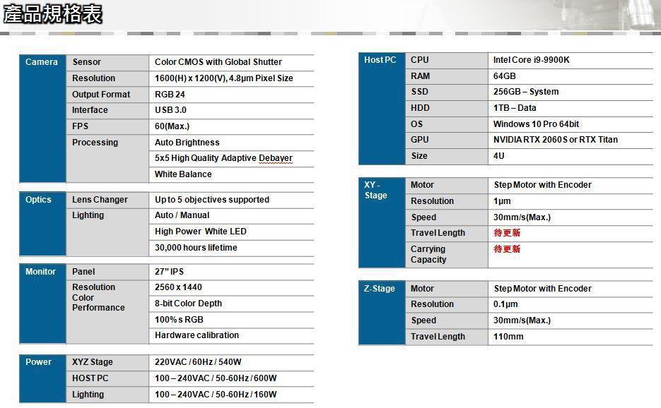 產品規格表。 可成應材/提供。