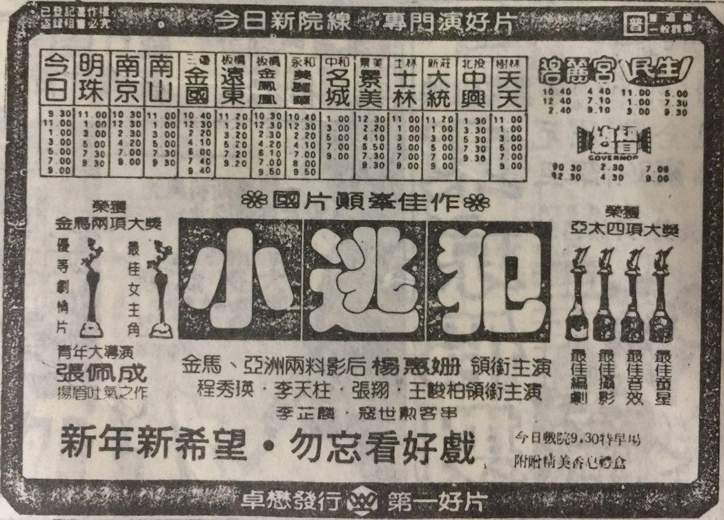 圖/翻攝自民國73年自立晚報