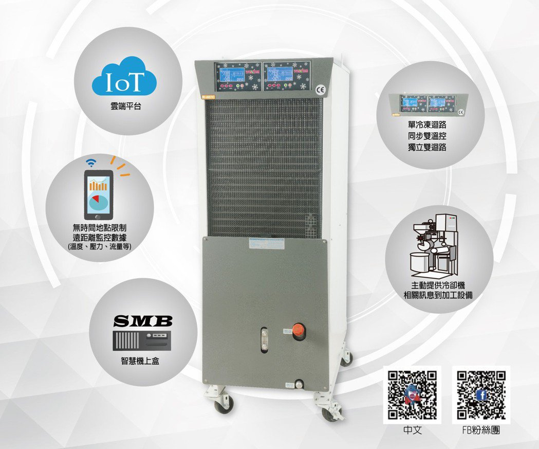 威士頓將AIoT概念導入單機雙溫控冷卻機。 威士頓/提供