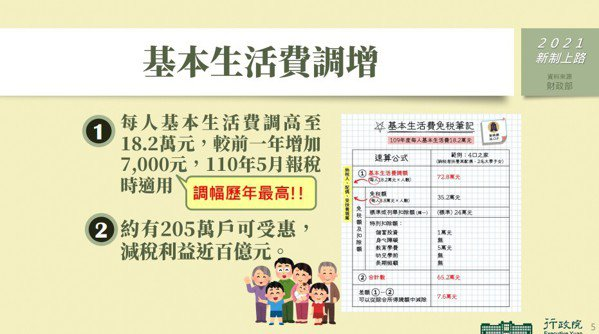 圖片來源/行政院官網