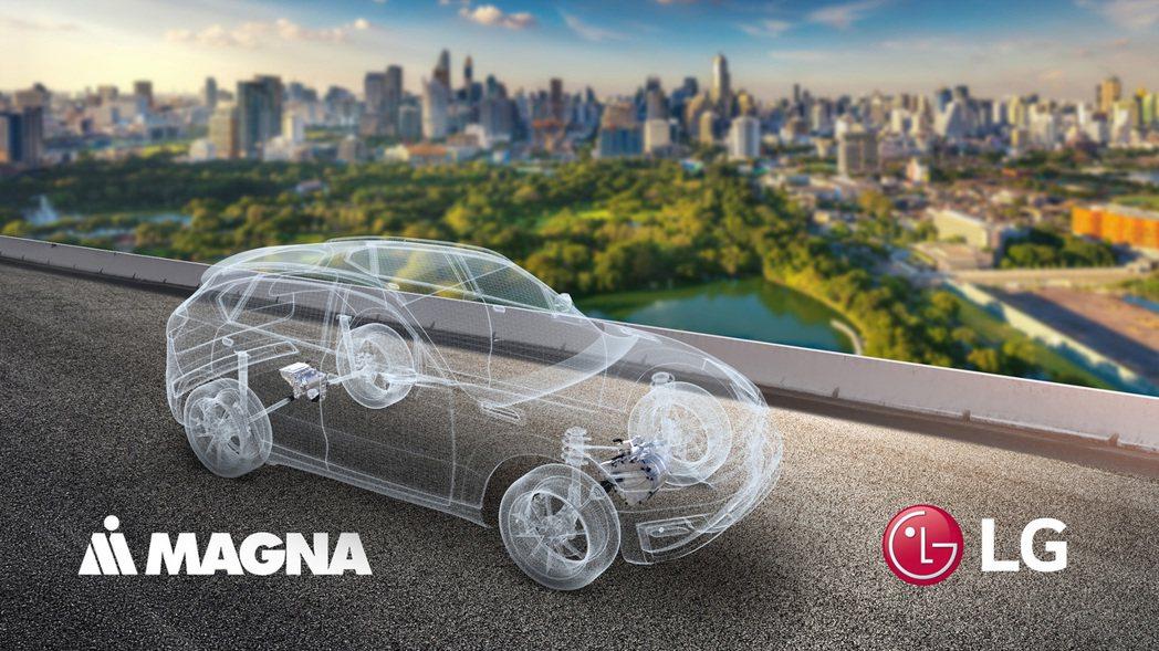 南韓樂金電子(LG Electronics)23日宣布與加拿大麥格納國際集團(M...