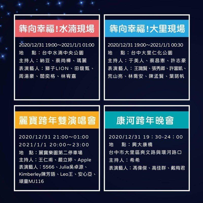 ▲圖片來源:漾台中FB