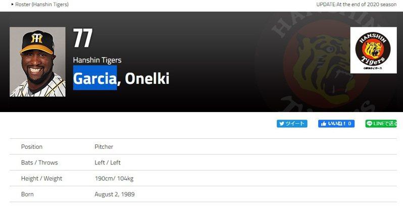 前日職阪神隊左投賈西亞(Onelki García)與中職中信兄弟隊達成簽約共識。 截圖自日職官網