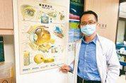 健保大數據/黃斑部病變治療 4大特色醫院