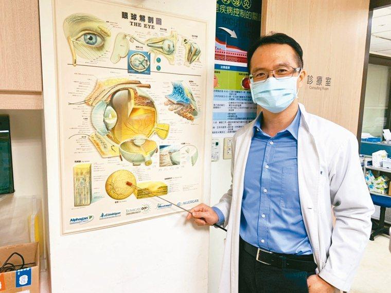 蔡明輝 光田綜合醫院眼科醫師 圖╱光田醫院提供