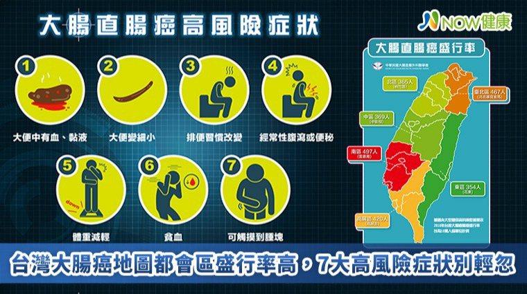 ▲中華民國大腸直腸外科學會分析健保資料庫,繪製出台灣大腸癌地圖發現,台灣南北都會...