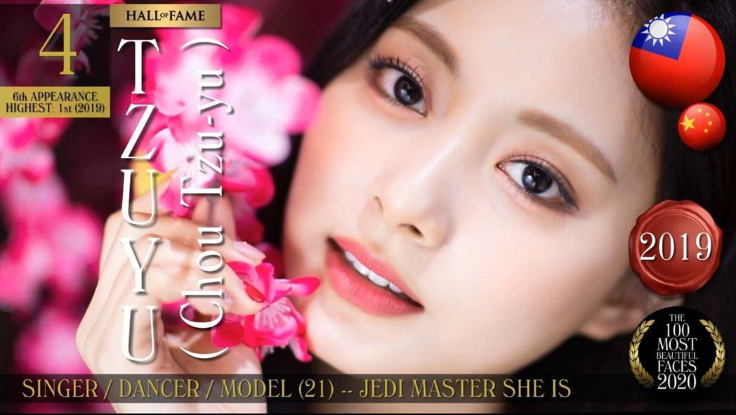 子瑜今年全球百大最美臉孔獲得第四名。 圖/擷自Youtube