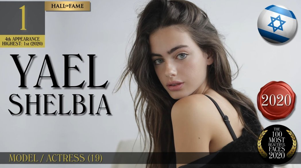 2020年全球百大最美臉孔冠軍是以色列的女星雅兒謝爾比亞 (Yael Shelb...