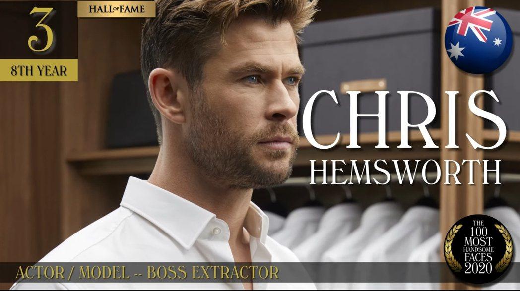「雷神」克里斯漢斯沃在2020年全球百大最帥臉孔獲得第三名。 圖/擷自Youtu...