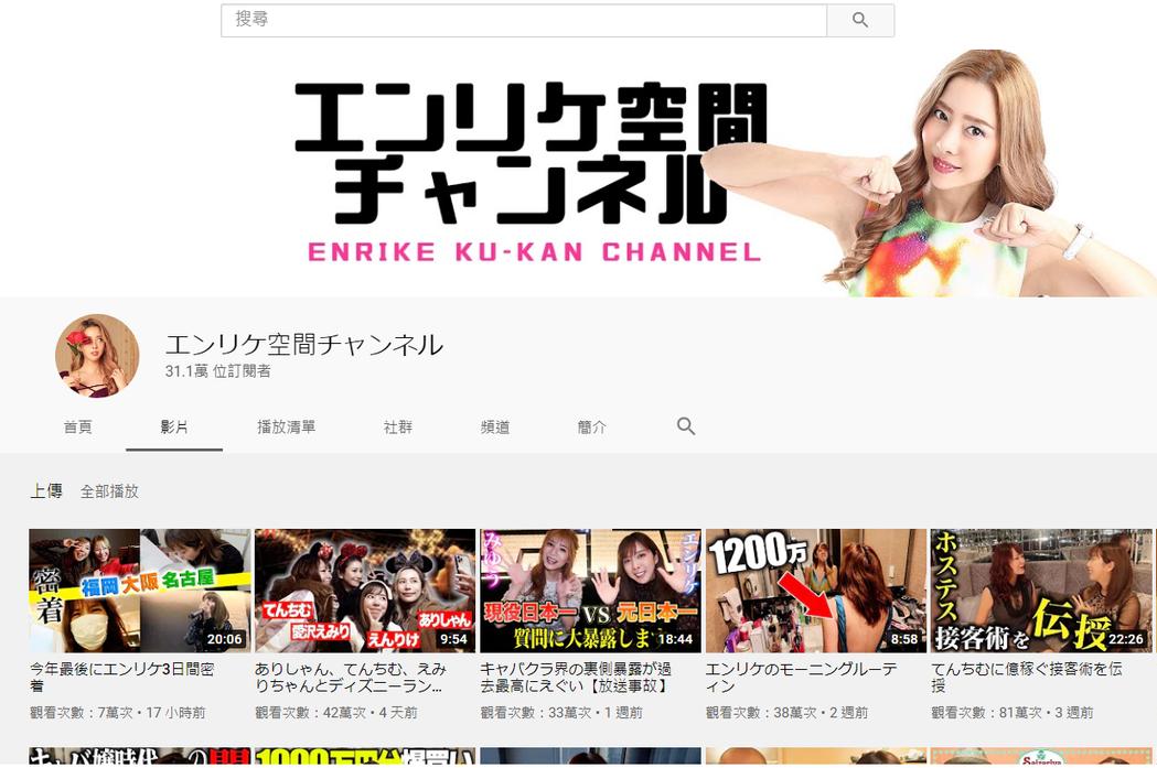 小川えり開設的youtube頻道「エンリケ空間チャンネル」擁有超過30萬訂閱者,...