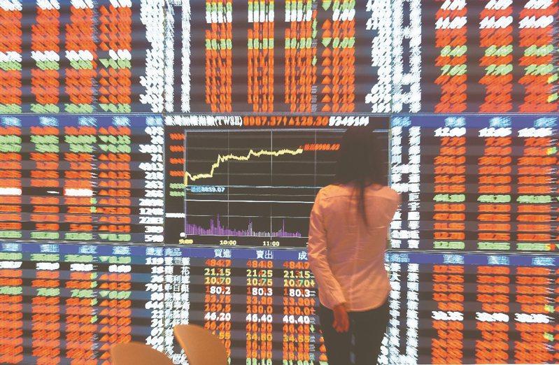 台股今日續改寫歷史新高紀錄,指數大漲215.65點,收在14,687.7點。示意圖/聯合報系資料照