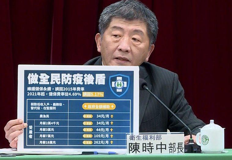 衛生福利部部長陳時中昨天召開記者會宣布,元旦起,健保費率調整為5.17%。記者游...