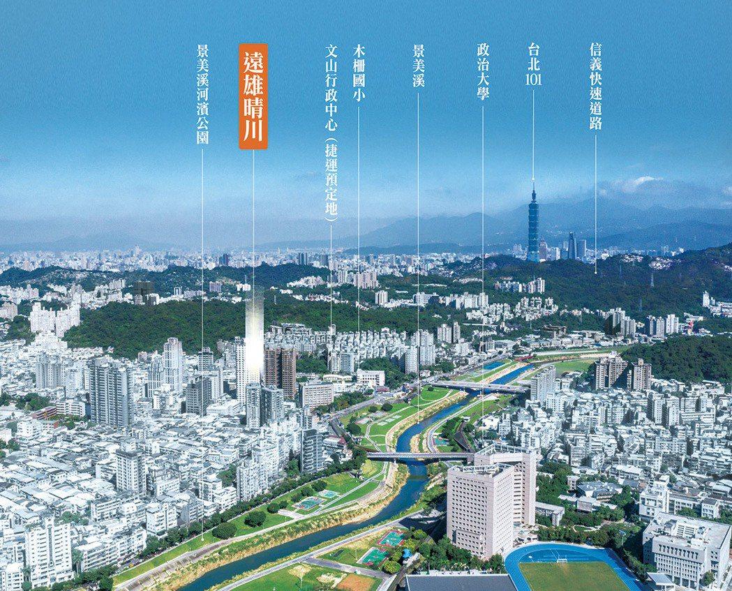 「遠雄晴川」位居交通優勢,未來還有南環捷運等利多議題。 圖/遠雄晴川提供