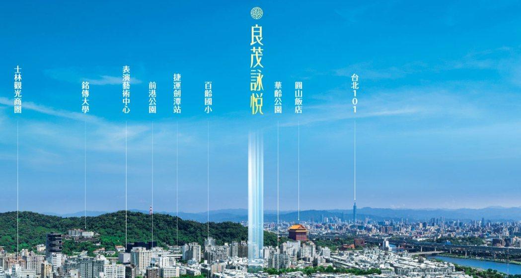 距劍潭站350米、公園首排、低公設比的高效坪精品宅「良茂詠悅」。圖/運巢社提供