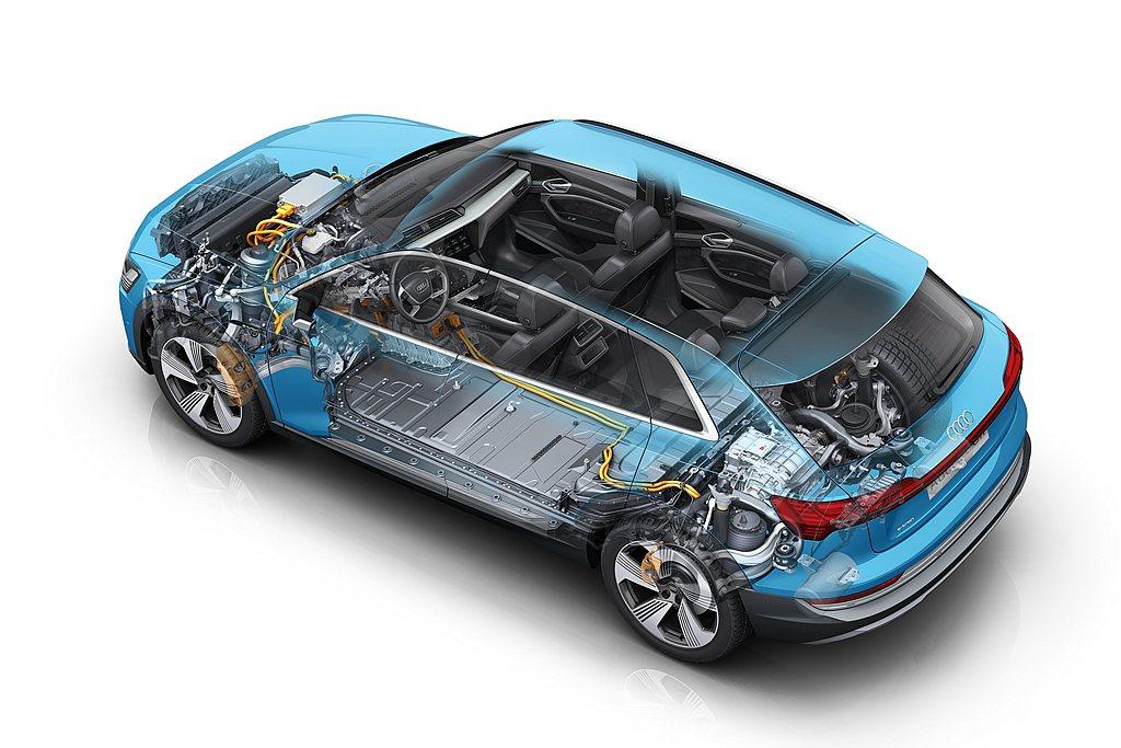Audi e-tron的充電系統運用多項先進創新科技,以e-tron 55 qu...