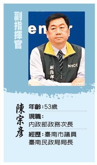 陳宗彥小檔案 圖/本報資料照片 製表/元氣周報