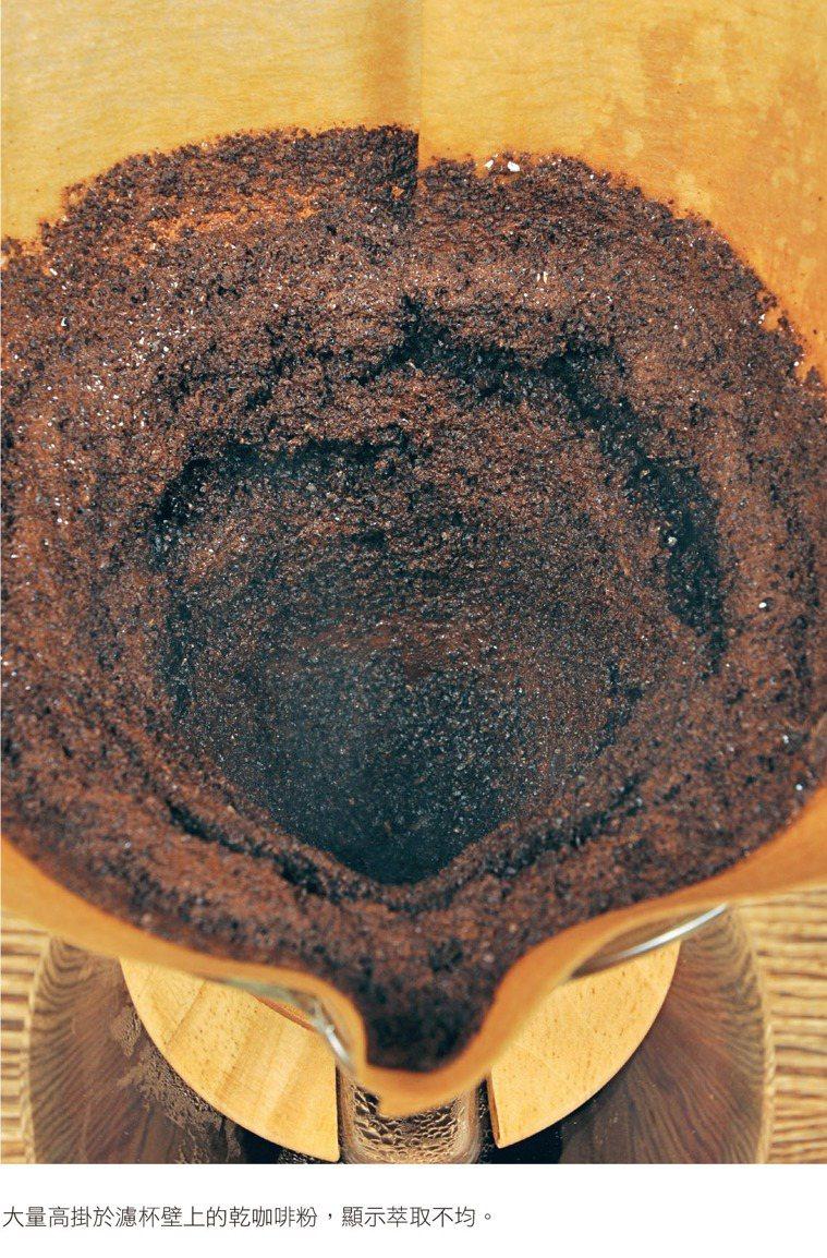 圖/摘自《咖啡沖煮的科學》