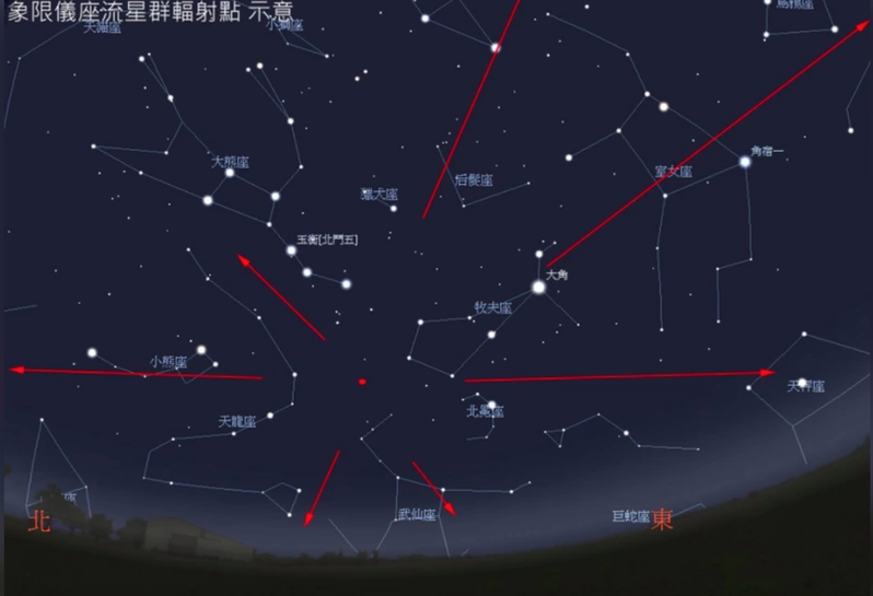 今年2021的第一場流星雨「象限儀座流星雨」將在今晚達到極大期。圖/引用自台北市立天文館網站