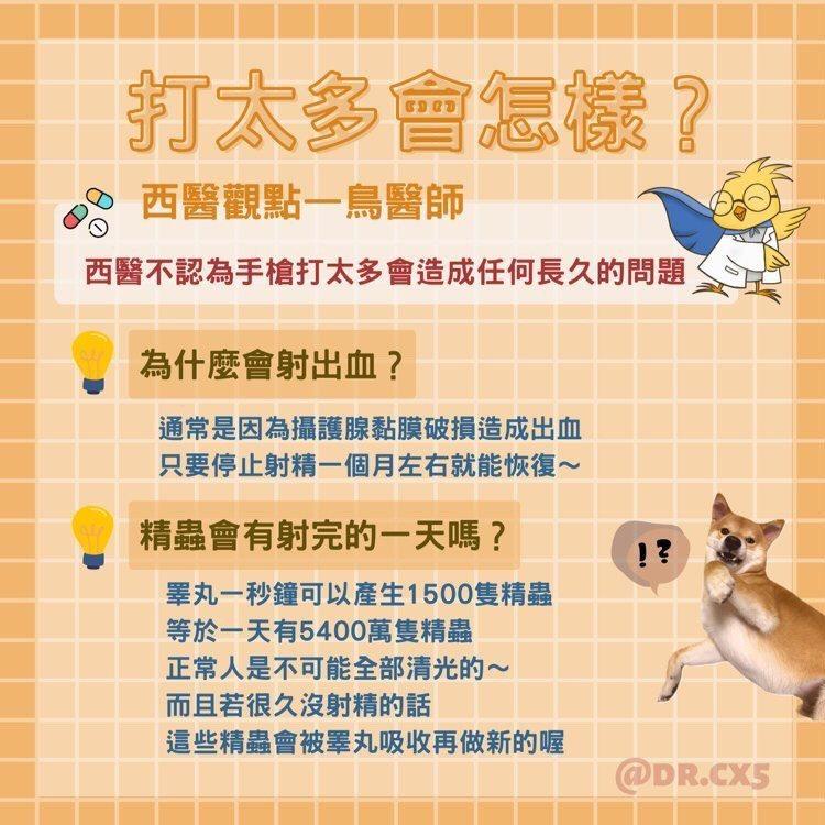 圖片來源/柴胡提供