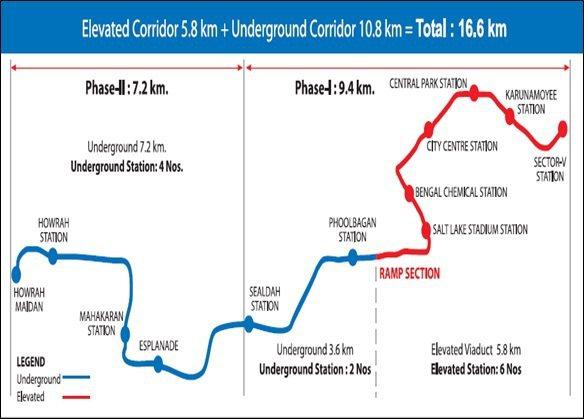 Kolkata Metro Network路線圖。 資料來源: http:// ...