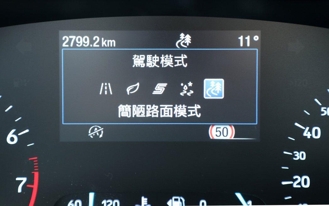 Focus Active搭載了多元地形動態行車模式切換系統。 記者林澔一/攝影