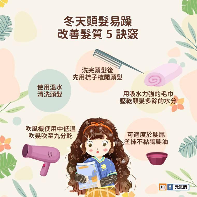 冬天頭髮易燥,改善髮質五秘訣。圖/元氣網