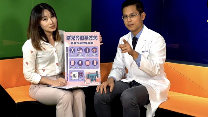 李佾潔醫師提醒正確的避孕方式。圖/World Gym提供