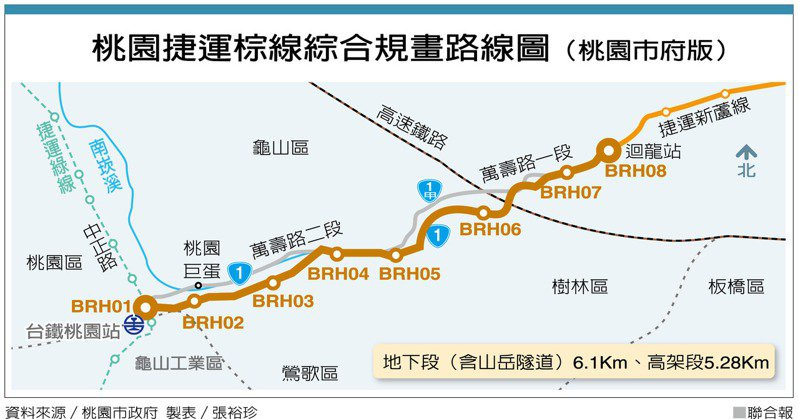 桃園捷運棕線綜合規畫路線圖(桃園市府版) 製表/張裕珍
