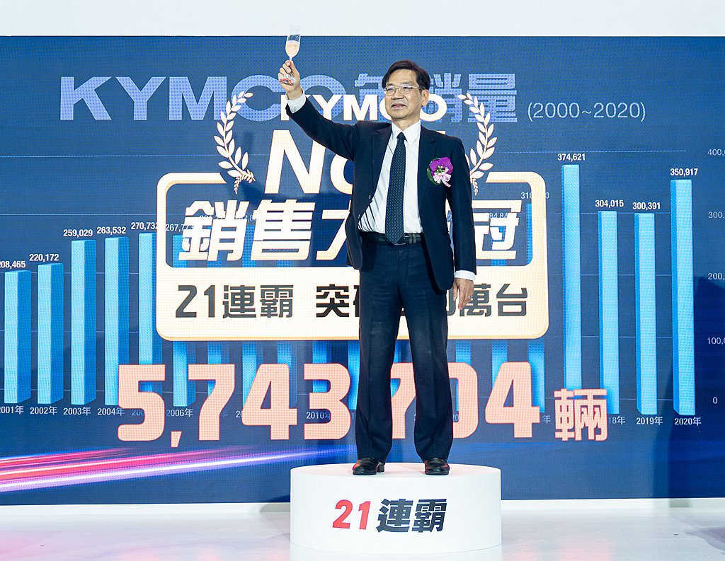 回顧2020年,整年度市場總量達到1,035,854輛,KYMCO 12月份單月...