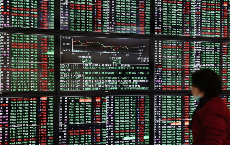 台股今終場指數大漲230.87點,收在15,214點,成交量達3381.32億元。記者曾學仁/攝影