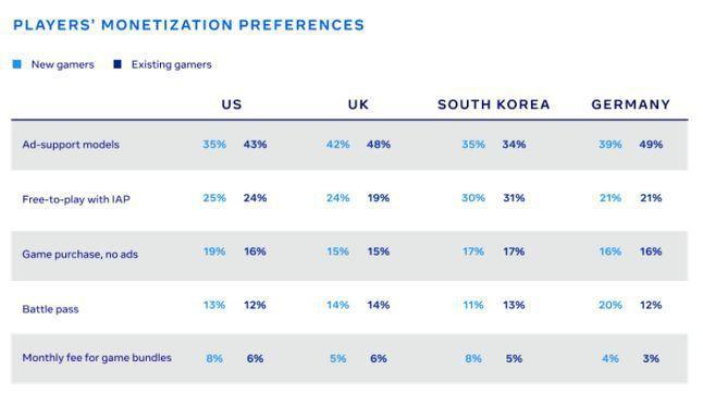 圖取自:gamesindustry.biz
