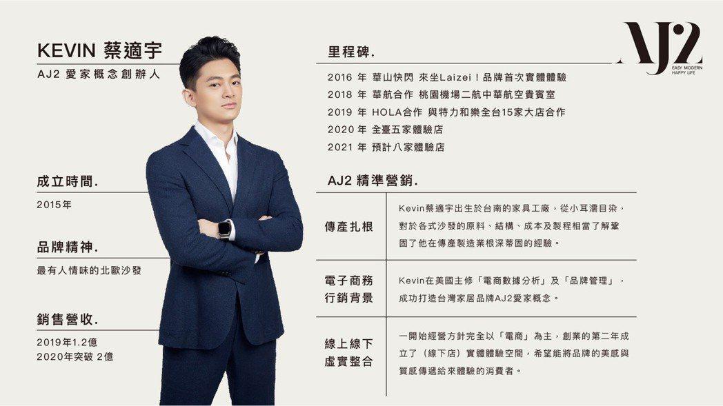 AJ2愛家概念創辦人Kevin蔡適宇。