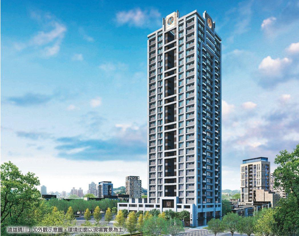 「遠雄晴川」29層SRC耐震結構,可眺望台北101景觀。 業者/提供