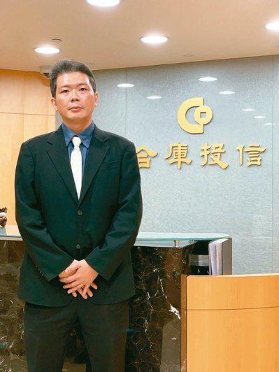 張仲平/現職合庫AI電動車及車聯網創新基金經理人
