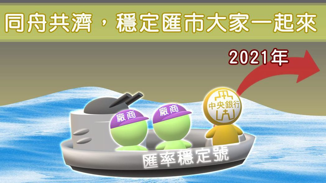 圖/取自中央銀行臉書
