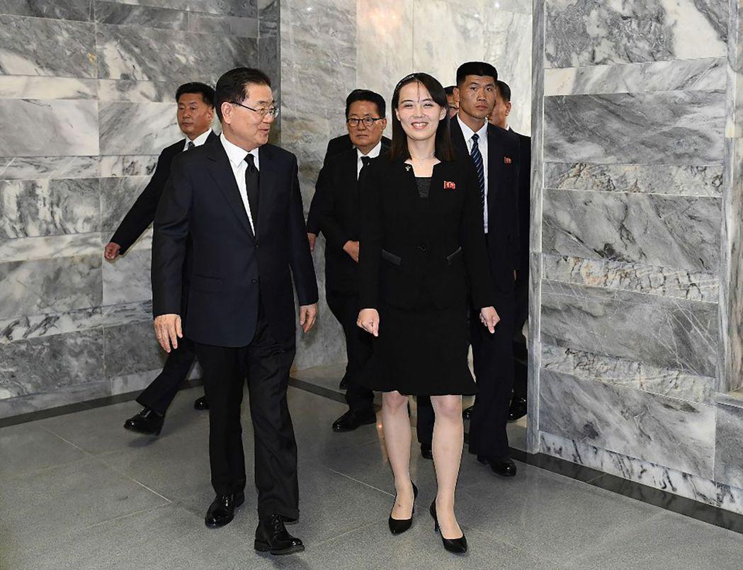 北韓勞動黨正舉行第八次代表大會,打算將五常委體制擴大,金正恩胞妹金與正(右)或將...