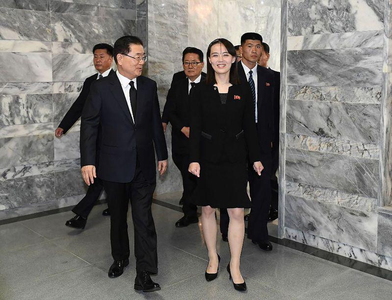 北韓勞動黨正舉行第八次代表大會,打算將五常委體制擴大,金正恩胞妹金與正(右)或將列名其中。法新社