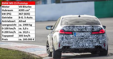 影/BMW M5 CS賽道比Porsche 911 GT3還快!