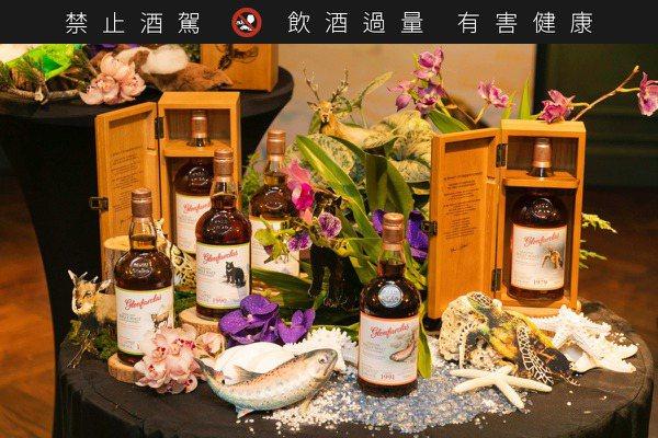 格蘭花格珍稀台灣之美系列動物篇最終批次限量登台