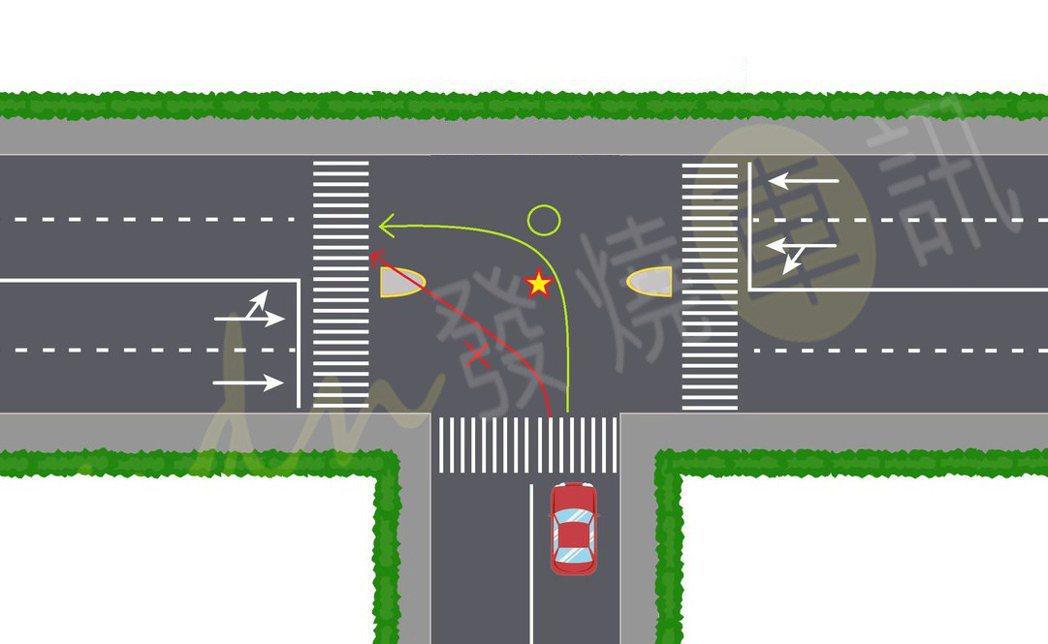 左轉時應「行至交岔路口中心處左轉」。示意圖 素材:pngtree 記者趙駿宏/製...