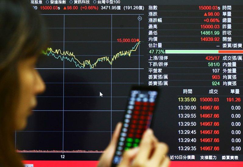 涵蓋「高含積量」和5G題材的國泰台灣5G+(00881)近期人氣爆棚,今天更在買盤推升下,規模衝上240億元。 聯合報系資料照/記者杜建重攝影