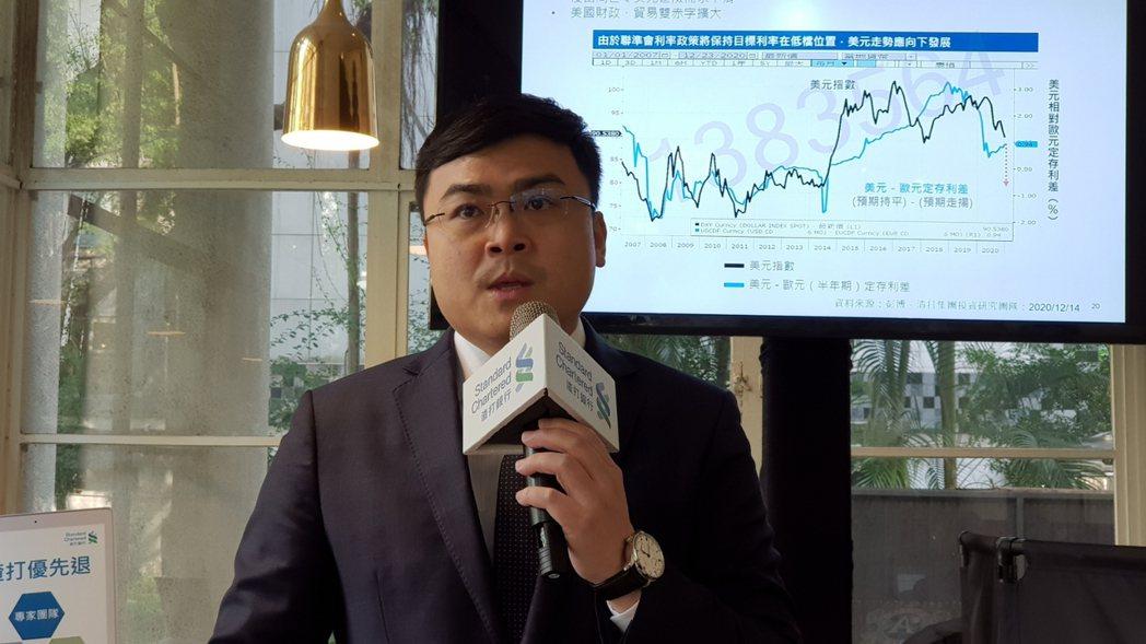 渣打銀行財富管理投資策略主管劉家豪表示,今年美元持續走弱,估將再下跌6%到7%。...