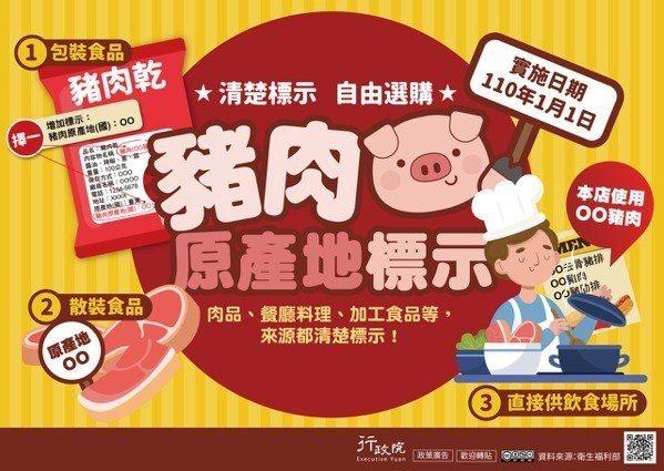 豬肉原產地標示 資料來源/行政院官網