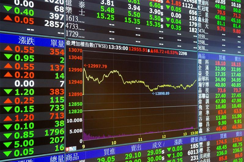 國安基金今日揭露這波護盤持股明細,及個股投資損益情況。示意圖/聯合報系資料照