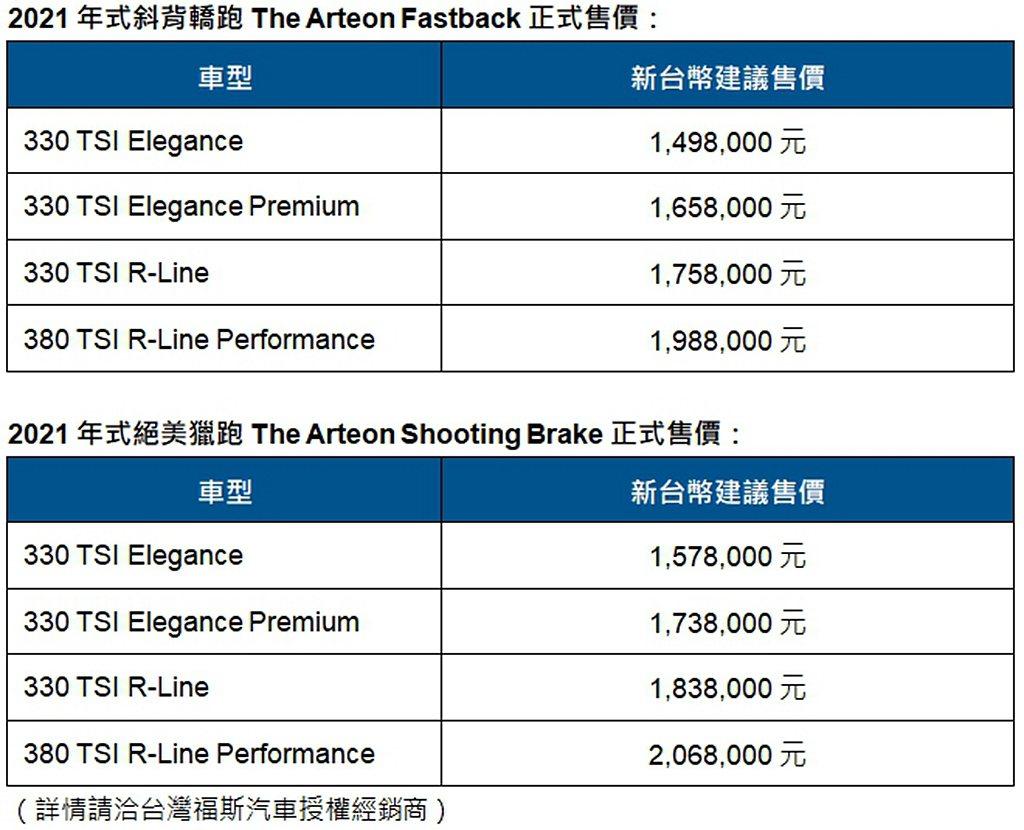 福斯Arteon Fastback、Arteon Shooting Brake車...