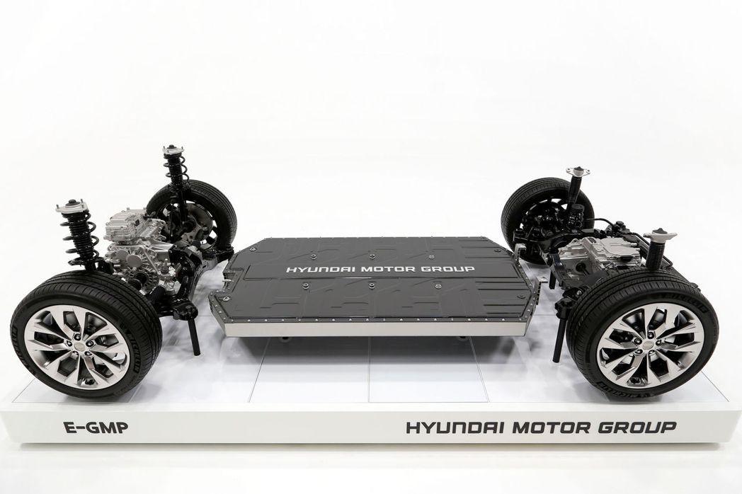 Hyundai-Kia集團未來的新電動車都將建構於全新的E-GMP全球電動車模組...