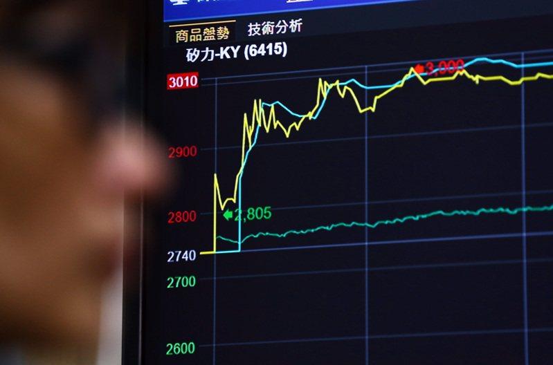 台股14日開低震盪,權王台積電(2330)在法說會前下跌,收在592元,600元關卡價未守住。 報系資料照/記者杜建重攝影