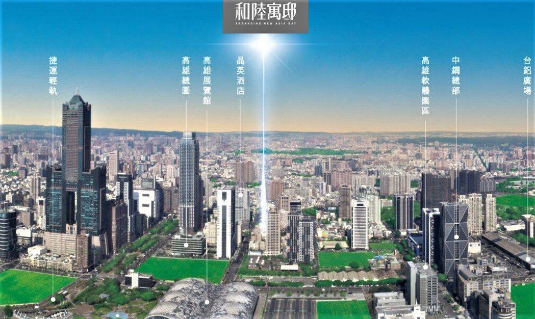 「和陸寓邸」經典飯店式寓所,以優越的地理位置磁吸高雄購屋者眼球。圖/業者提供